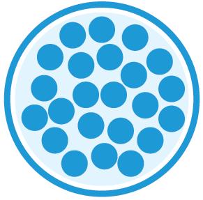 Harmonize: Spherical Shape